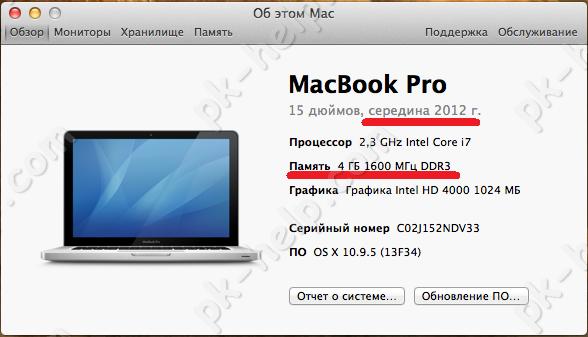 môžete pripojiť Mac mini na starý iMac