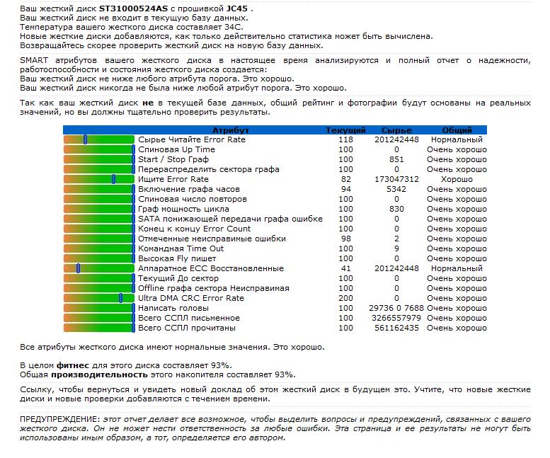 Bilgisayarın çalışmasının bir parametresi olarak CPU sıcaklığı
